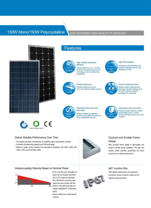 แผงโซล่าเซลล์ 150W mono ราคาส่ง solarpenel 150W mono