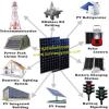 แผงโซล่าเซลล์เป็นอุปกรณ์ที่ใช้ในการเปลี่ยนพลังแสงอาทิตย์ให้เป็นพลังงานไฟฟ้าเพื่อใช้ไฟฟ้าฟรี