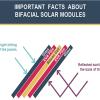 ฺแผงโซล่าเซลล์รับแสงได้สองด้าน Bifacial Solar Panel