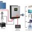 must hybrid inverter off-grid 3KVA ราคาส่ง thumbnail 5