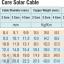 สายไฟ solar cell 6sqmm PV1-F ราคาส่ง thumbnail 2